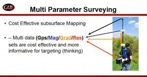 Multi-Parameter Surveying